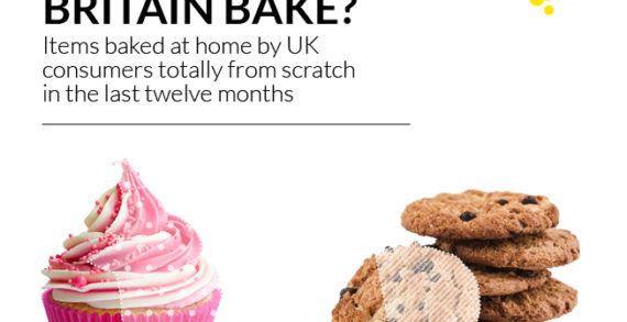 Home Baking Set to Crumble? Brits Baking at Home Falls in the Past Year