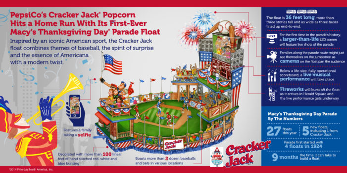 Cracker Jack Hits Home Run With Float In Macy's Thanksgiving Day Parade