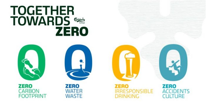 Carlsberg to Achieve Zero Carbon Emissions at its Breweries by 2030 as Part of Sustainability Ambitions