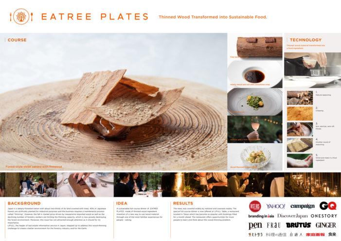 Eatree Plates